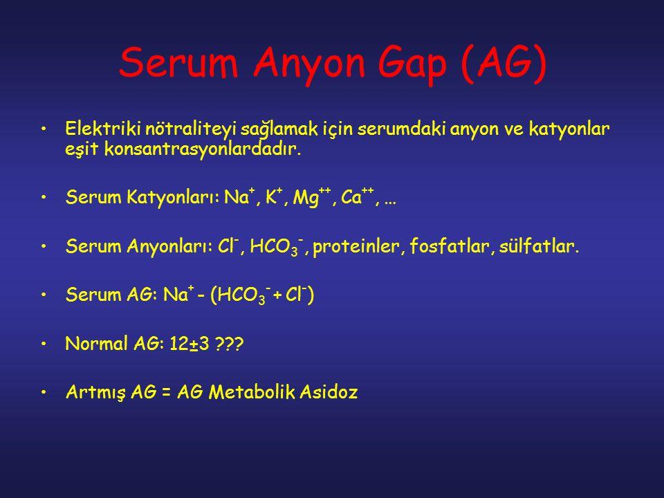 Serum Anyon Gap (AG) Elektriki nötraliteyi sağlamak için serumdaki anyon ve katyonlar eşit konsantrasyonlardadır.