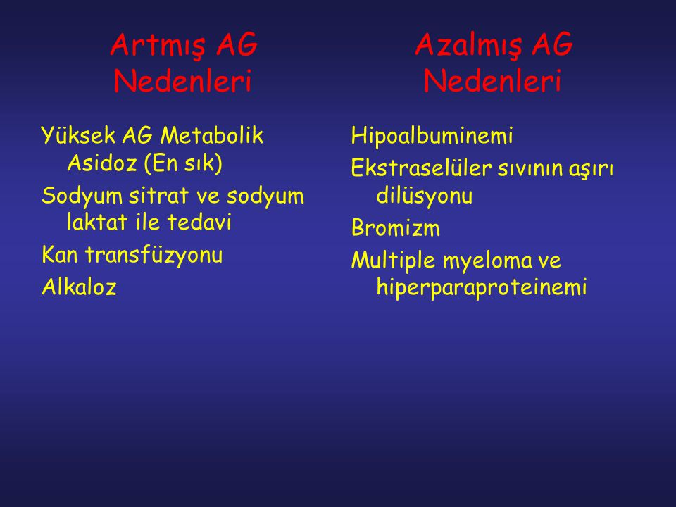 Artmış AG Nedenleri Azalmış AG Nedenleri