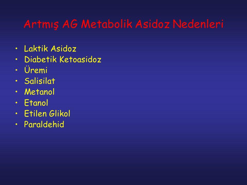 Artmış AG Metabolik Asidoz Nedenleri