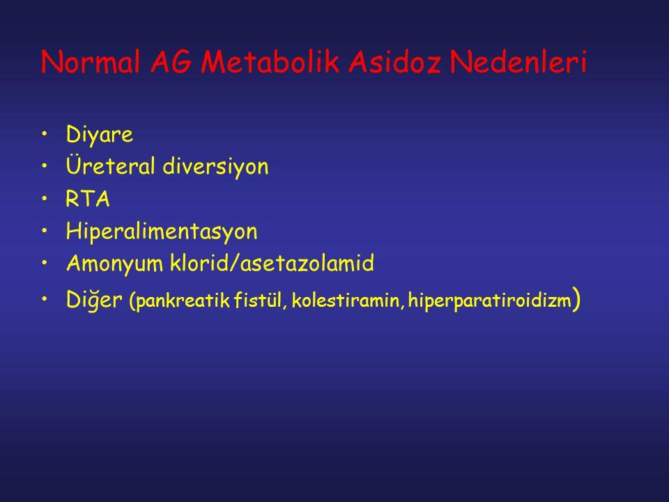 Normal AG Metabolik Asidoz Nedenleri