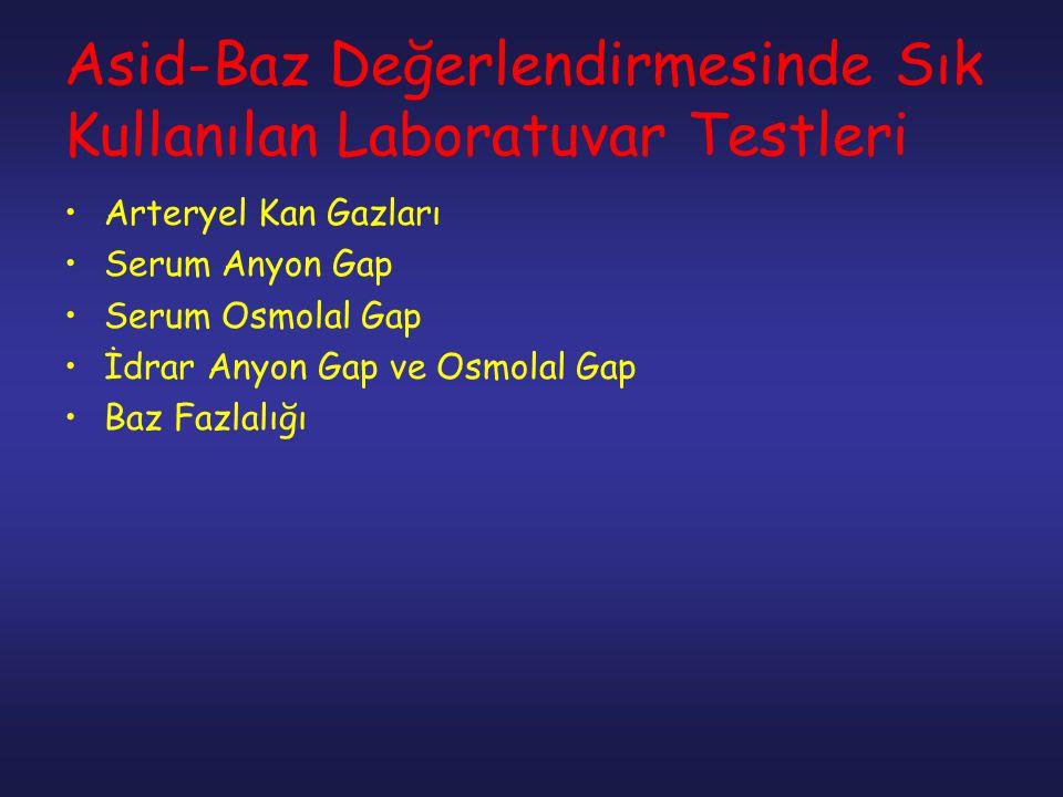 Asid-Baz Değerlendirmesinde Sık Kullanılan Laboratuvar Testleri