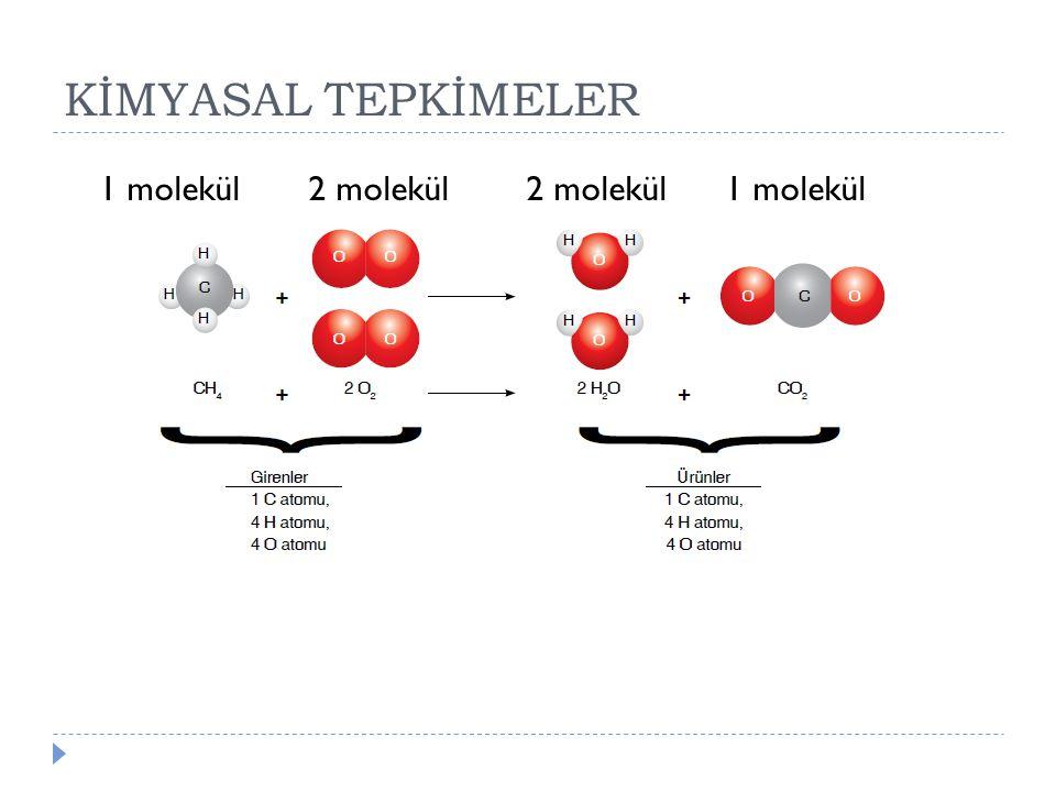 KİMYASAL TEPKİMELER 1 molekül 2 molekül 2 molekül 1 molekül