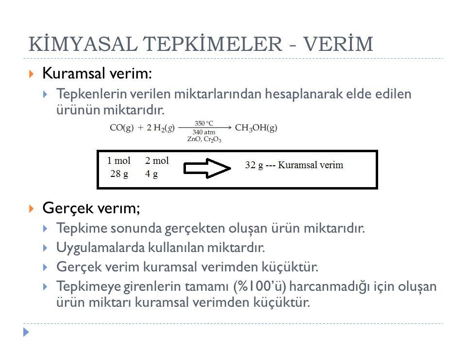 KİMYASAL TEPKİMELER - VERİM