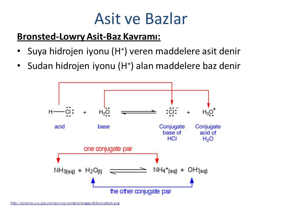 Asit ve Bazlar Bronsted-Lowry Asit-Baz Kavramı: