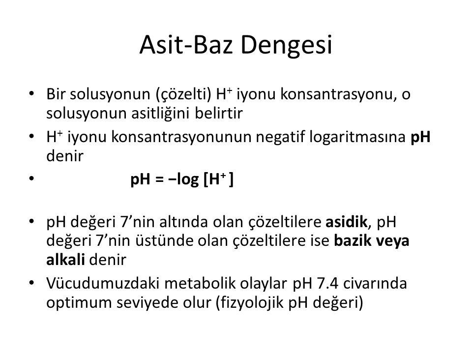Asit-Baz Dengesi Bir solusyonun (çözelti) H+ iyonu konsantrasyonu, o solusyonun asitliğini belirtir.