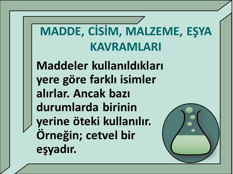 MADDE, CİSİM, MALZEME, EŞYA KAVRAMLARI