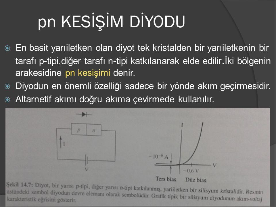 pn KESİŞİM DİYODU