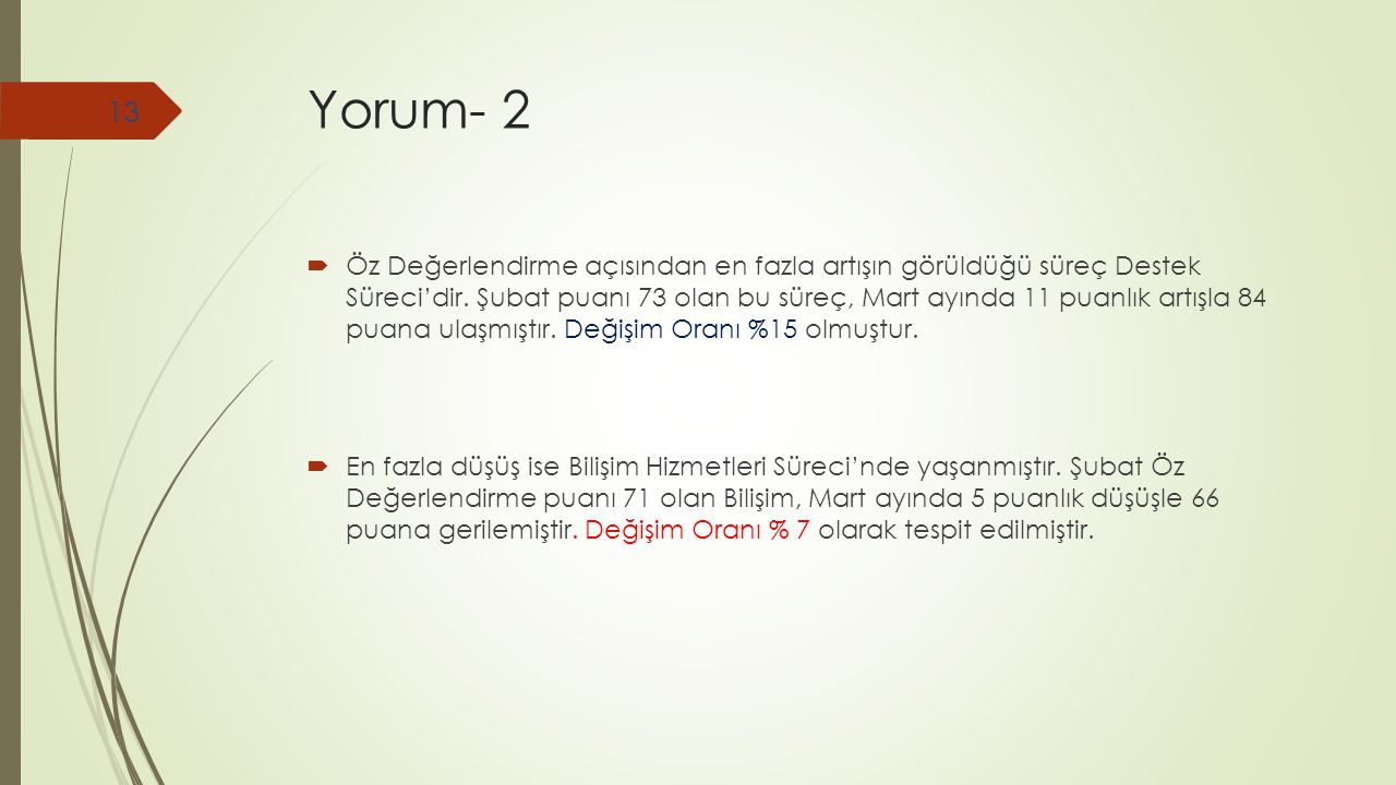 Yorum- 2