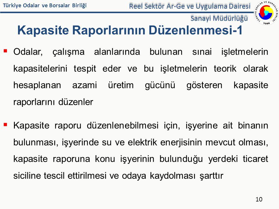 Kapasite Raporlarının Düzenlenmesi-1