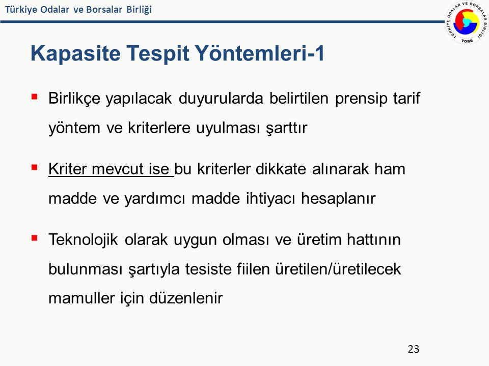 Kapasite Tespit Yöntemleri-1