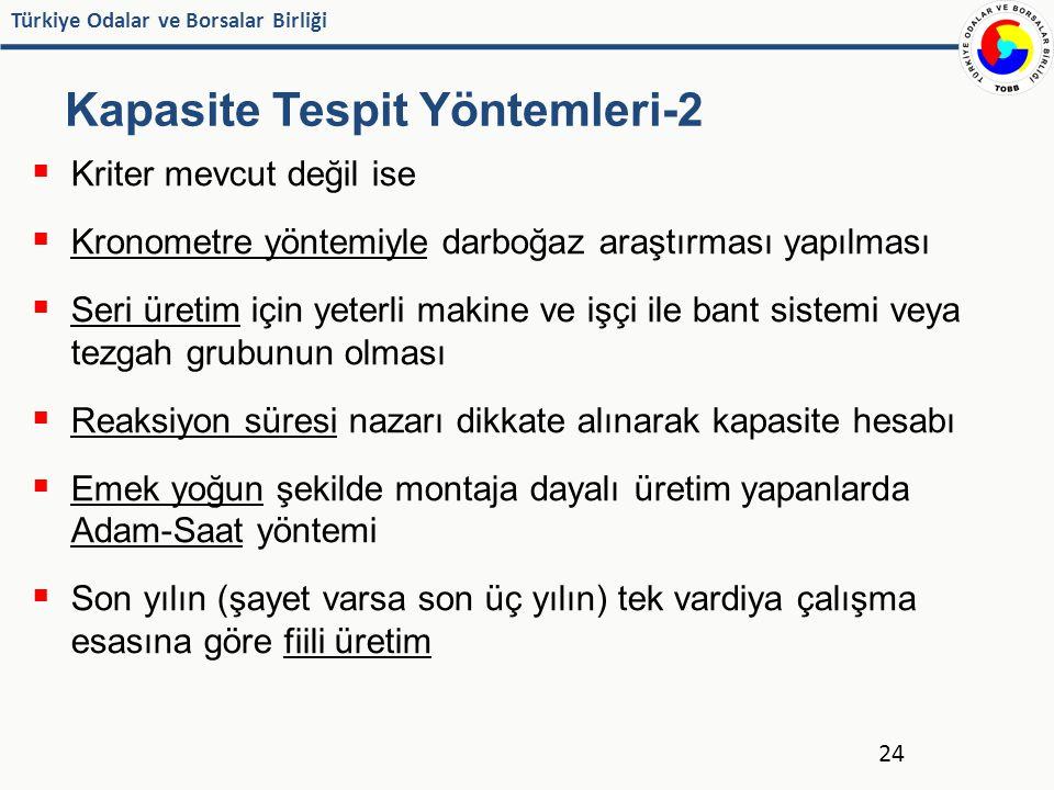 Kapasite Tespit Yöntemleri-2