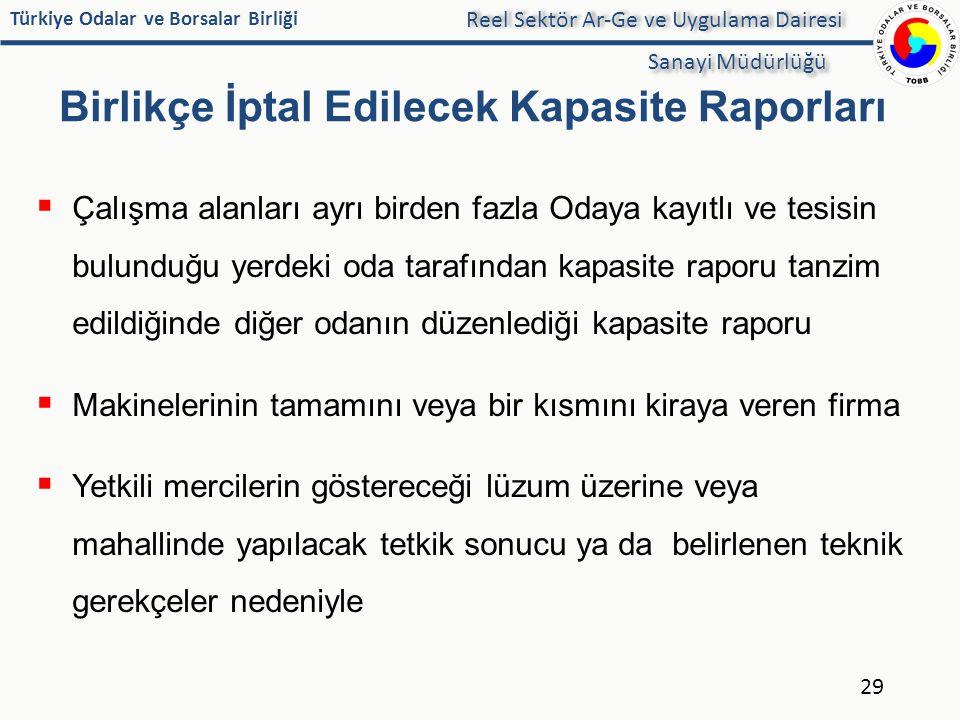 Birlikçe İptal Edilecek Kapasite Raporları