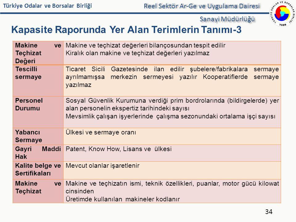 Kapasite Raporunda Yer Alan Terimlerin Tanımı-3