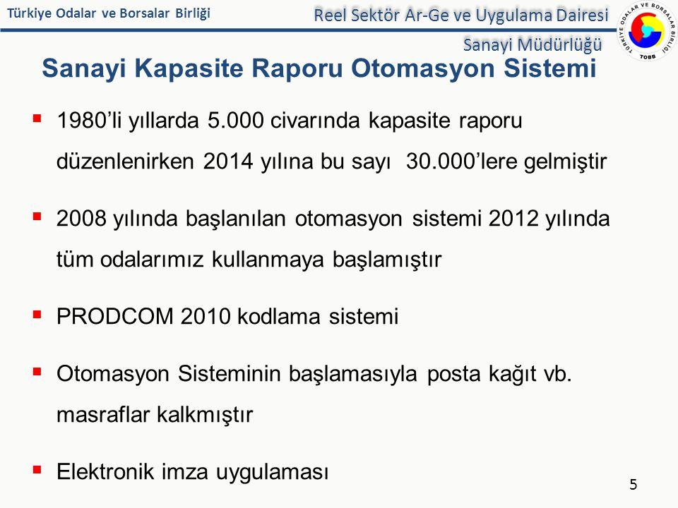 Sanayi Kapasite Raporu Otomasyon Sistemi