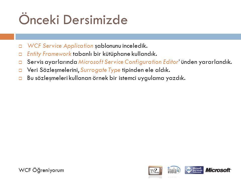 Önceki Dersimizde WCF Service Application şablonunu inceledik.