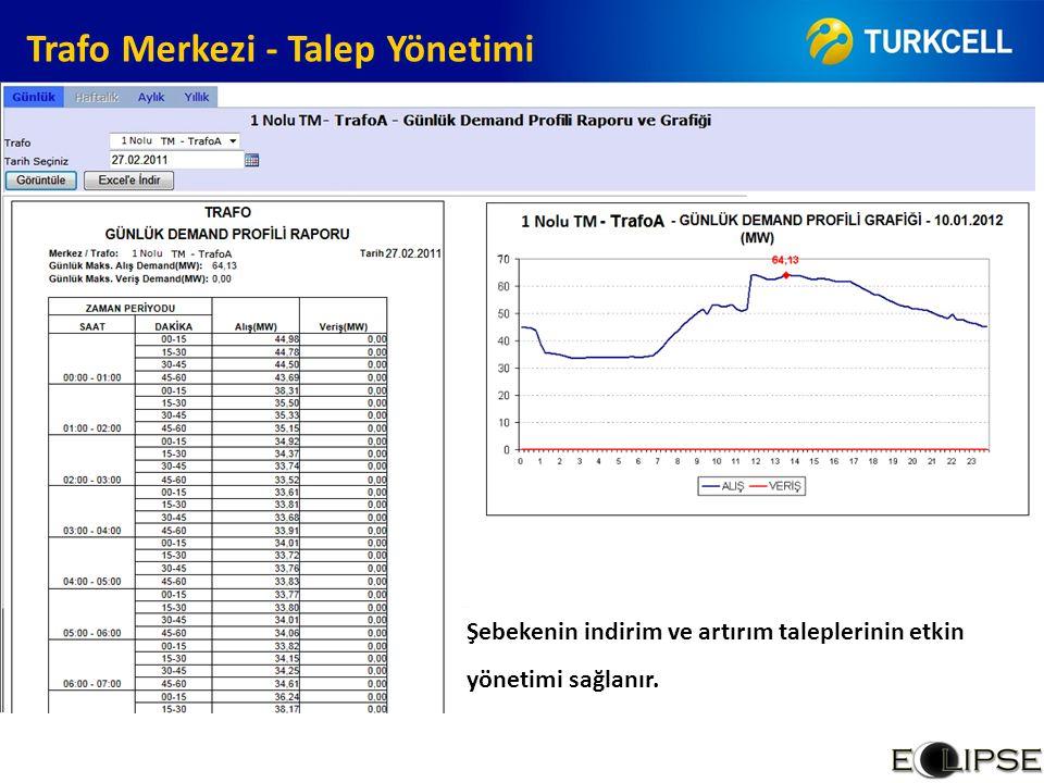 Trafo Merkezi - Talep Yönetimi