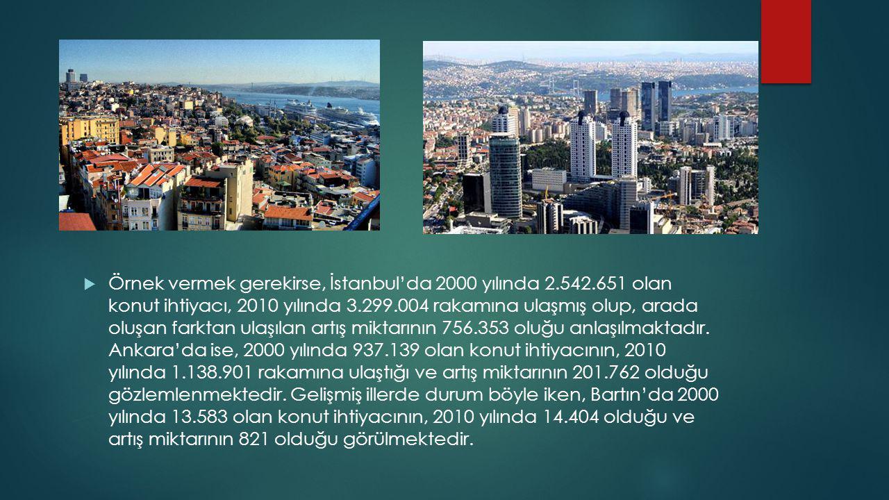 Örnek vermek gerekirse, İstanbul'da 2000 yılında 2. 542