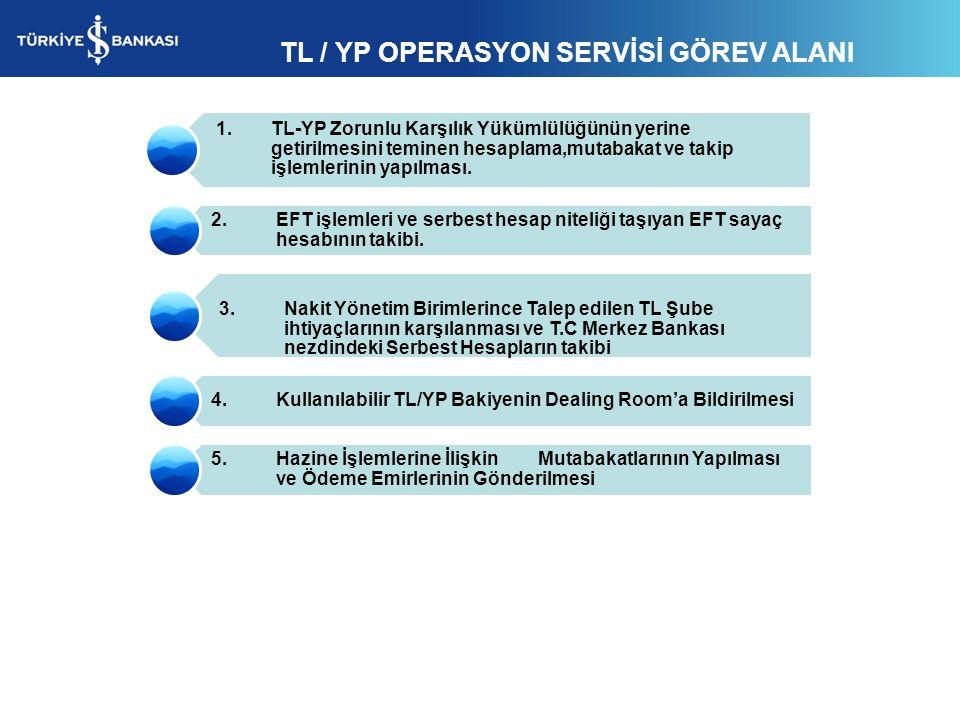TL / YP OPERASYON SERVİSİ GÖREV ALANI