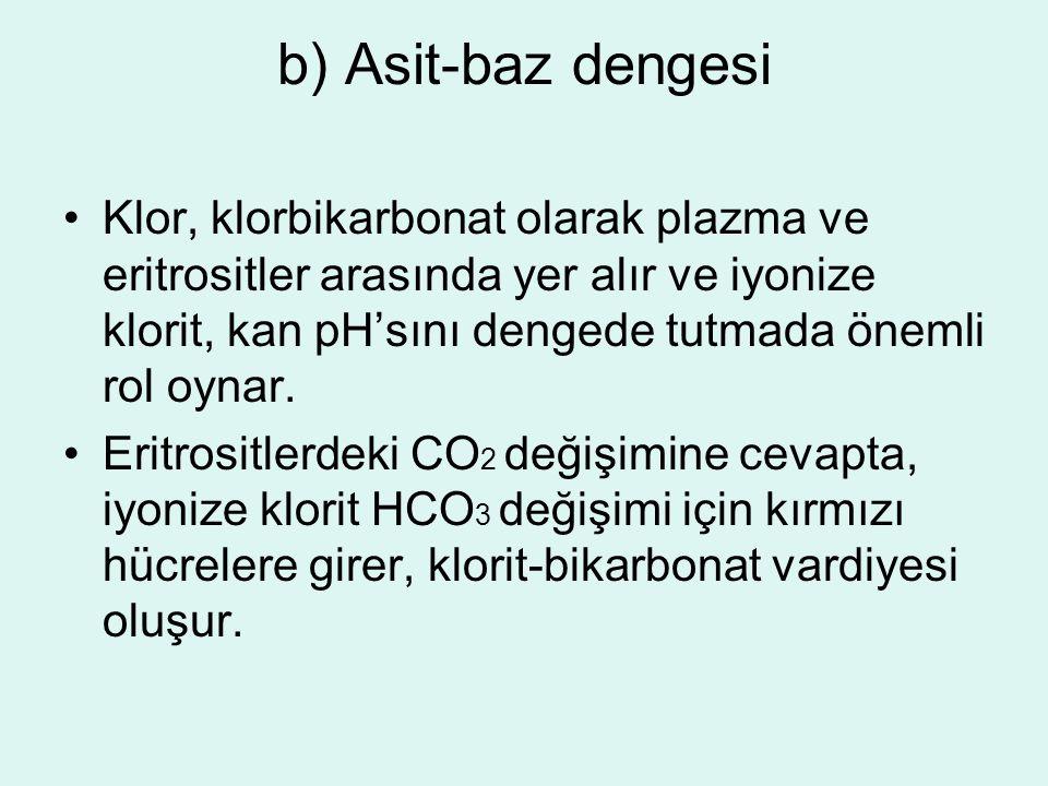 b) Asit-baz dengesi