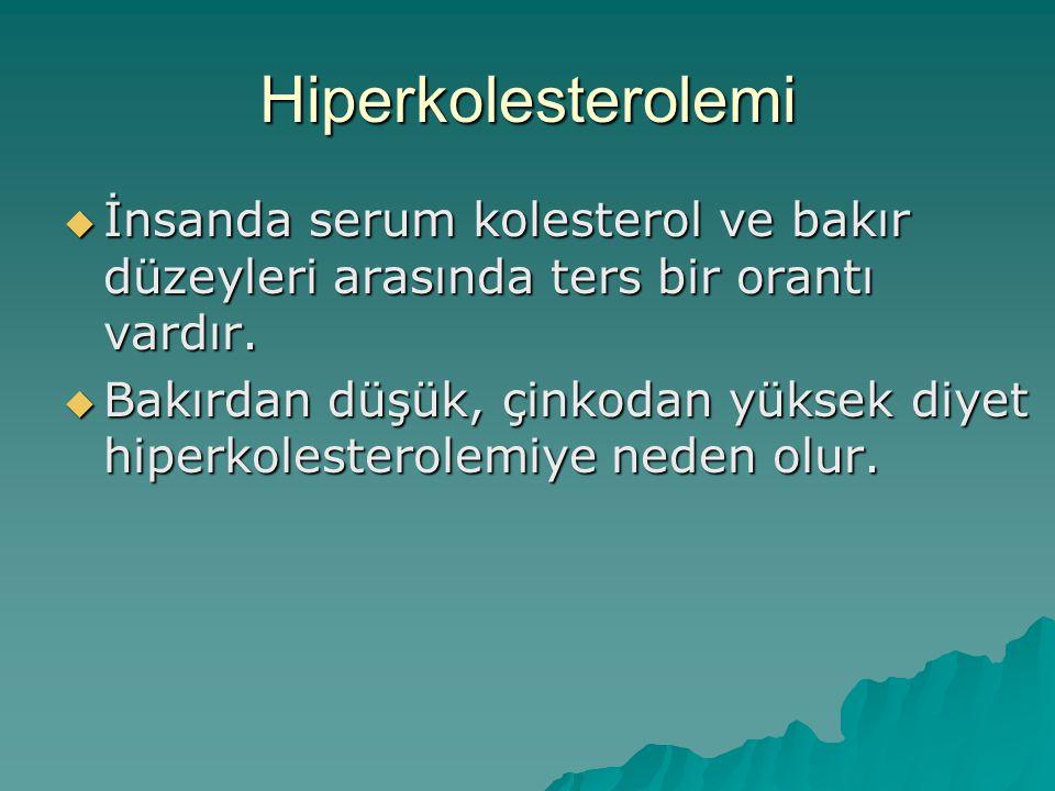 Hiperkolesterolemi İnsanda serum kolesterol ve bakır düzeyleri arasında ters bir orantı vardır.