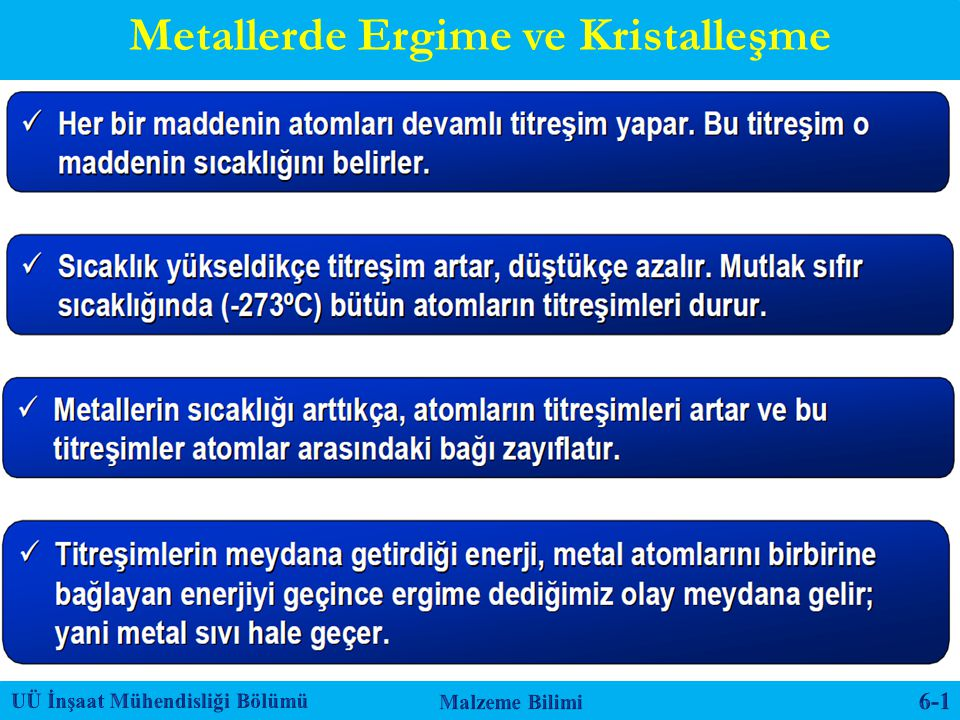 Metallerde Ergime ve Kristalleşme