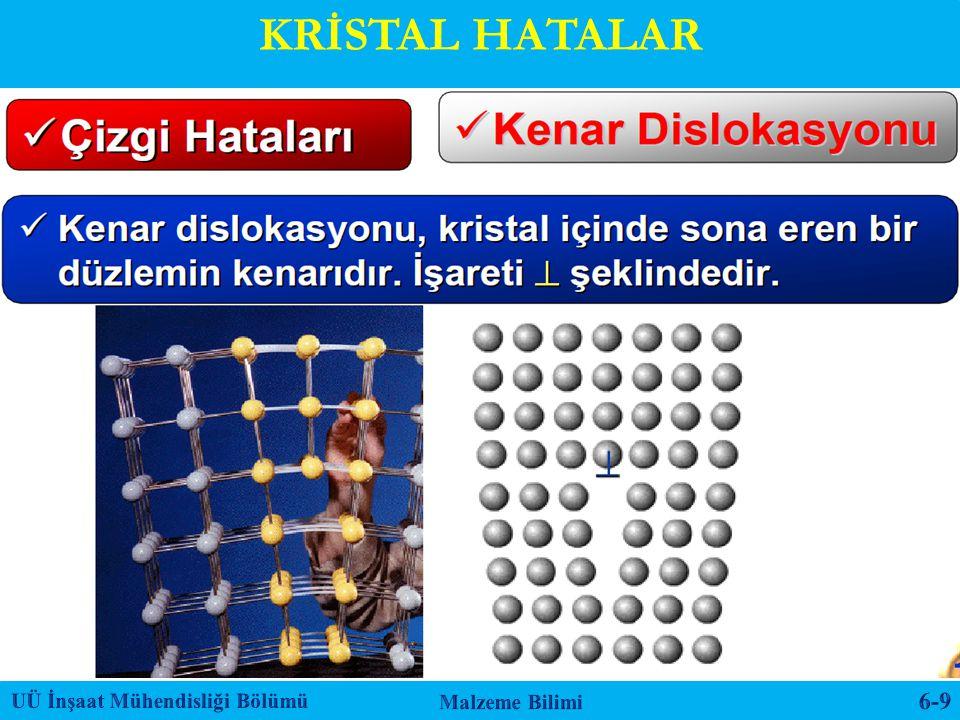 KRİSTAL HATALAR UÜ İnşaat Mühendisliği Bölümü Malzeme Bilimi 6-9