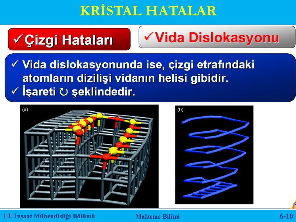 KRİSTAL HATALAR UÜ İnşaat Mühendisliği Bölümü Malzeme Bilimi 6-10