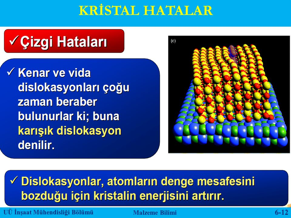 KRİSTAL HATALAR UÜ İnşaat Mühendisliği Bölümü Malzeme Bilimi 6-12