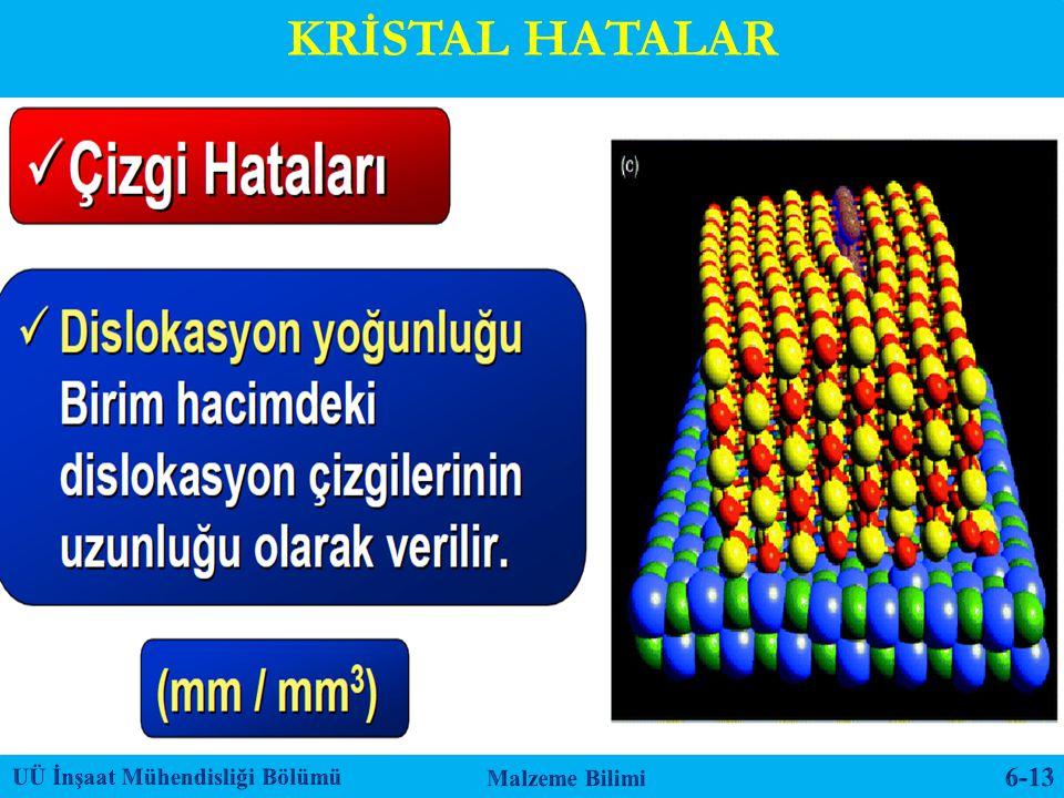 KRİSTAL HATALAR UÜ İnşaat Mühendisliği Bölümü Malzeme Bilimi 6-13