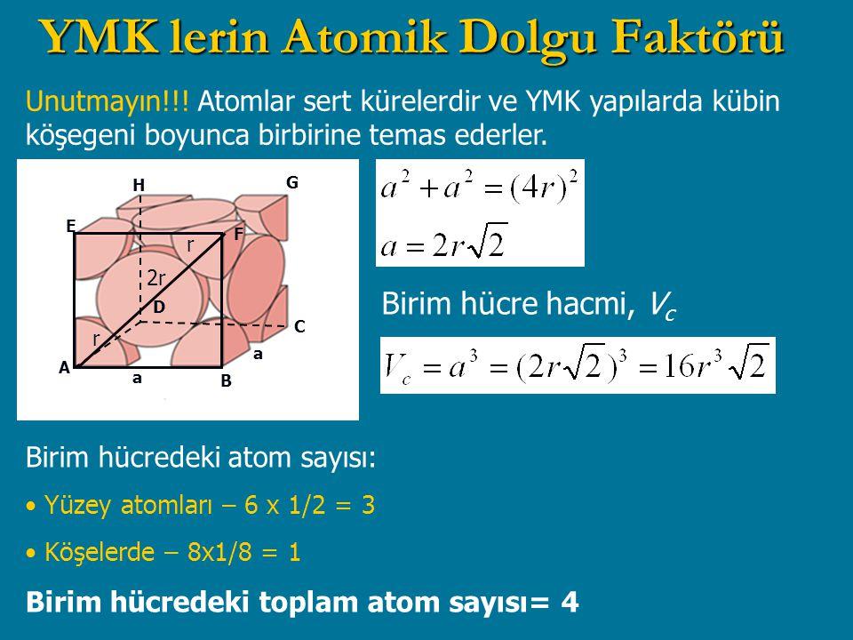 YMK lerin Atomik Dolgu Faktörü