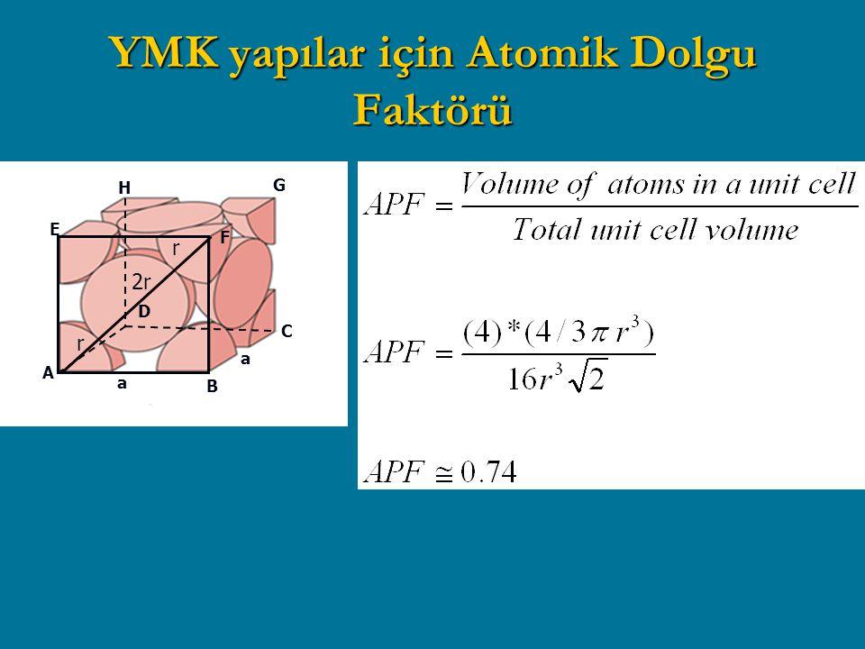 YMK yapılar için Atomik Dolgu Faktörü
