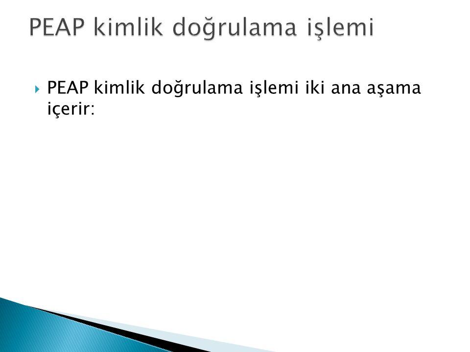 PEAP kimlik doğrulama işlemi