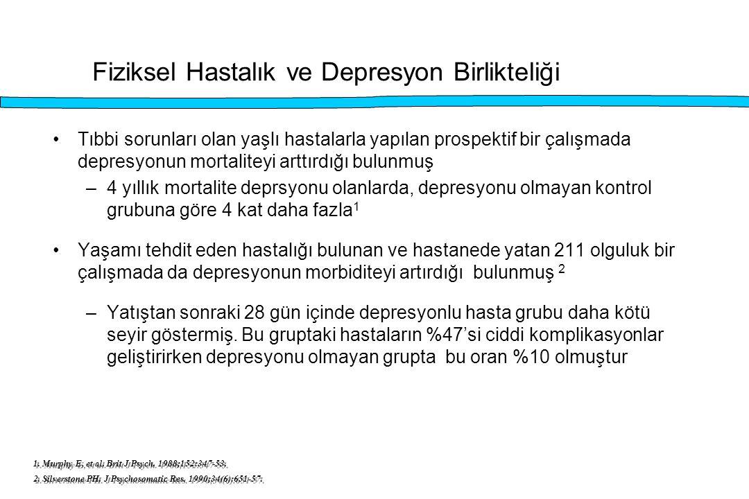 Fiziksel Hastalık ve Depresyon Birlikteliği