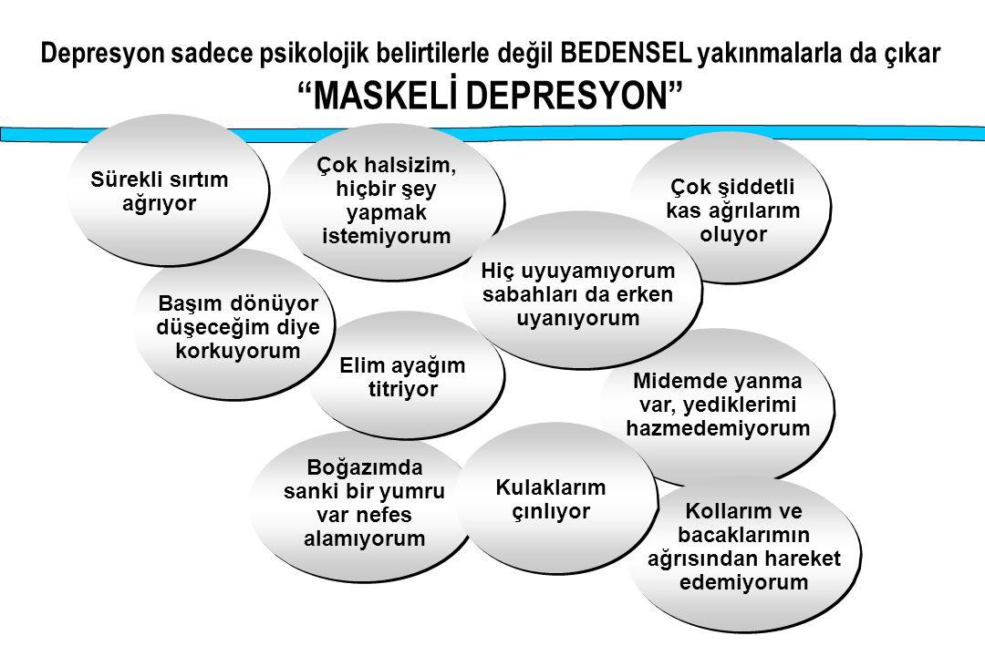 Depresyon sadece psikolojik belirtilerle değil BEDENSEL yakınmalarla da çıkar MASKELİ DEPRESYON