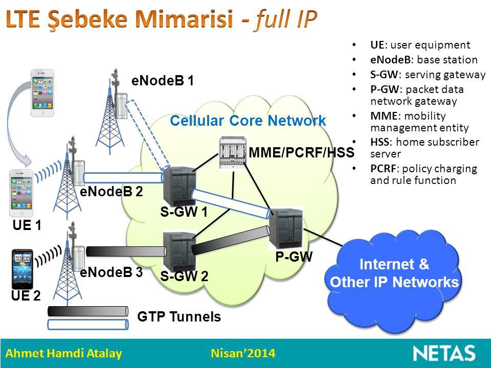 LTE Şebeke Mimarisi - full IP
