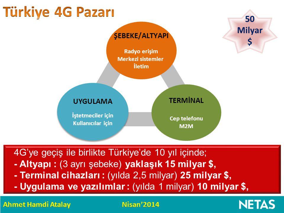 Türkiye 4G Pazarı 50 Milyar $