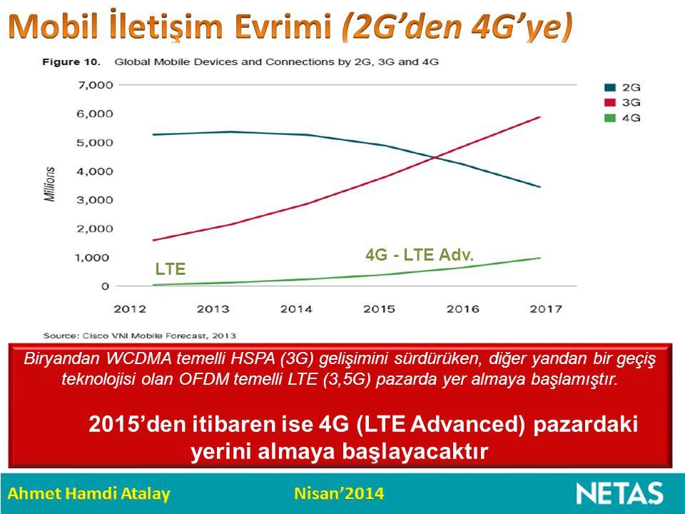 Mobil İletişim Evrimi (2G'den 4G'ye)