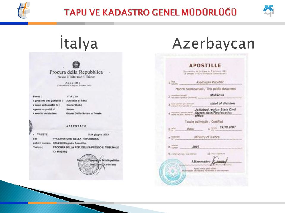 İtalya Azerbaycan