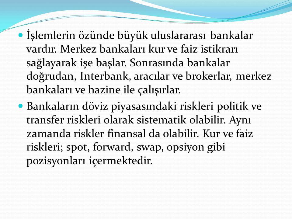 İşlemlerin özünde büyük uluslararası bankalar vardır