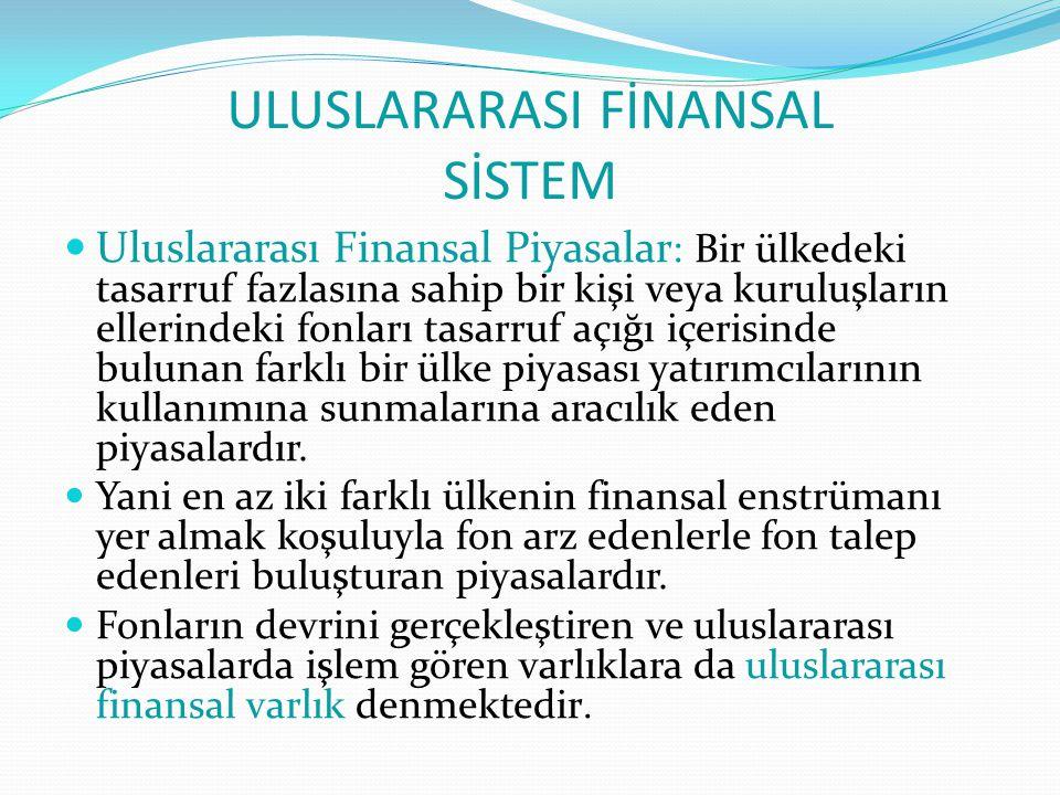 ULUSLARARASI FİNANSAL SİSTEM