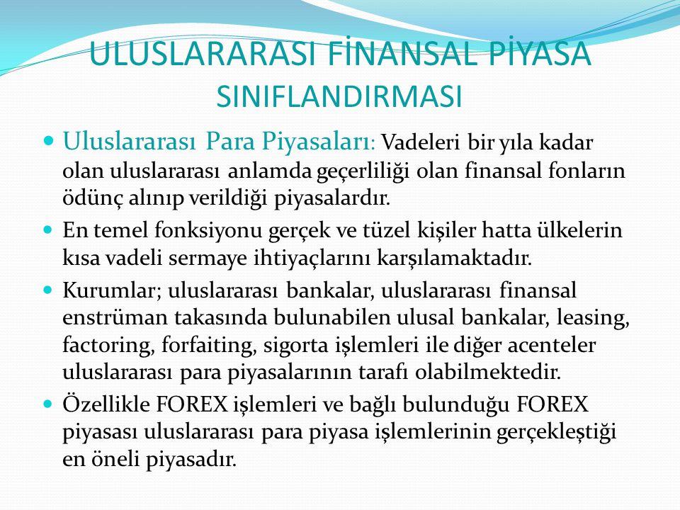 ULUSLARARASI FİNANSAL PİYASA SINIFLANDIRMASI