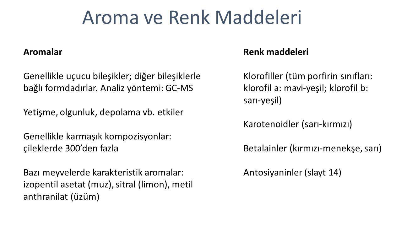Aroma ve Renk Maddeleri