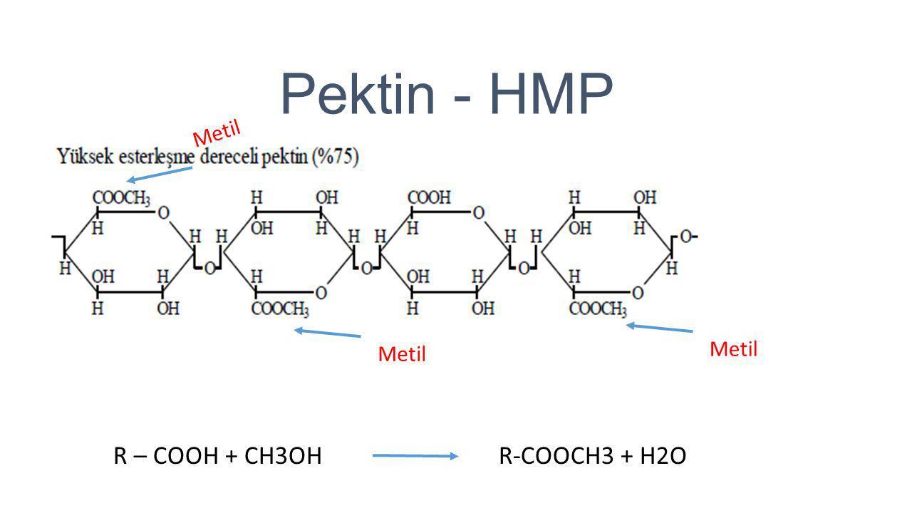Pektin - HMP Metil Metil Metil R – COOH + CH3OH R-COOCH3 + H2O