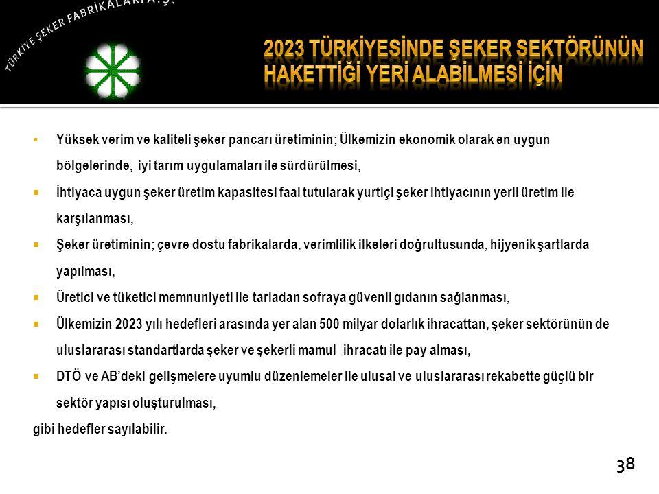 2023 Türkİyesİnde Şeker Sektörünün hakettİğİ yerİ alabİlmesİ İçİn