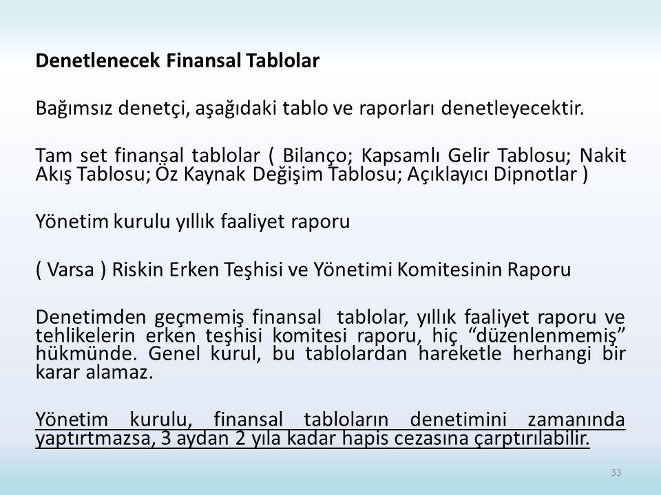 Denetlenecek Finansal Tablolar