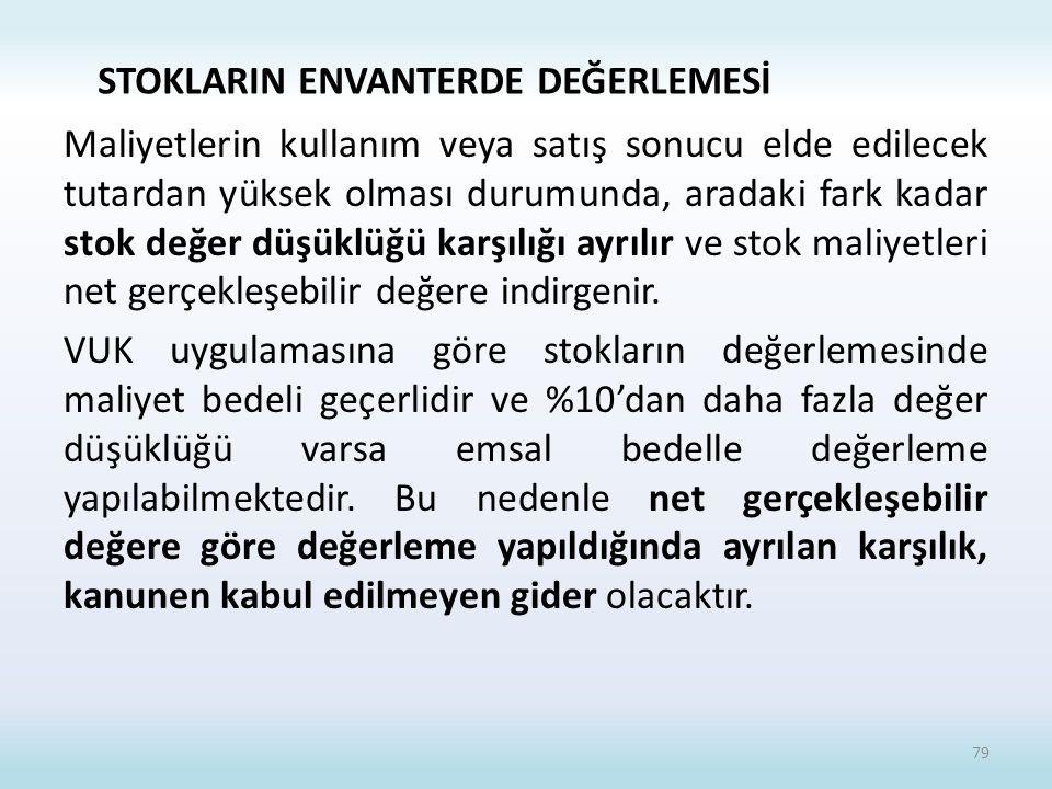 STOKLARIN ENVANTERDE DEĞERLEMESİ