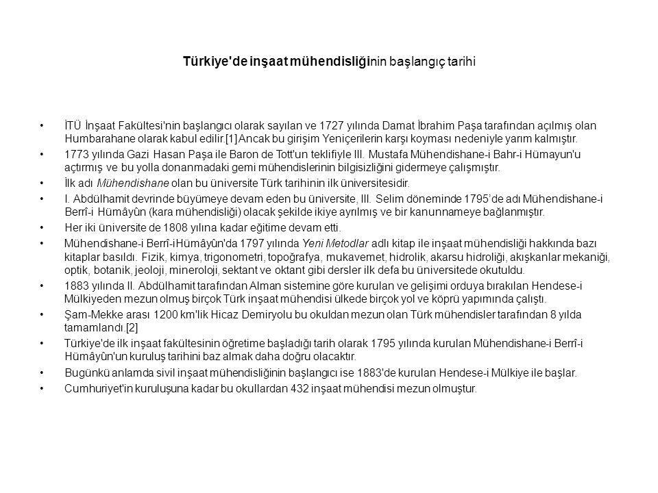 Türkiye de inşaat mühendisliğinin başlangıç tarihi