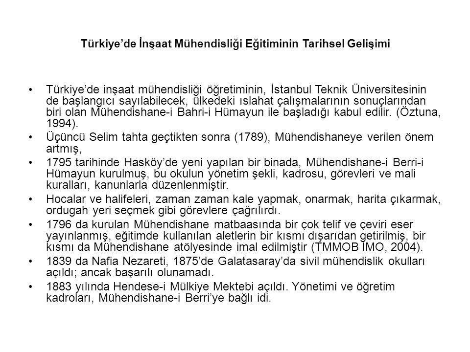 Türkiye'de İnşaat Mühendisliği Eğitiminin Tarihsel Gelişimi