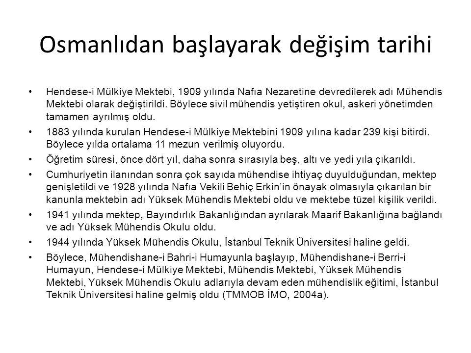 Osmanlıdan başlayarak değişim tarihi