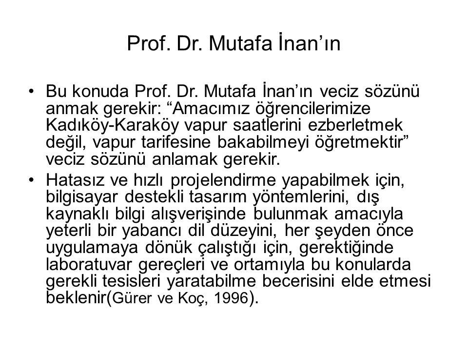 Prof. Dr. Mutafa İnan'ın